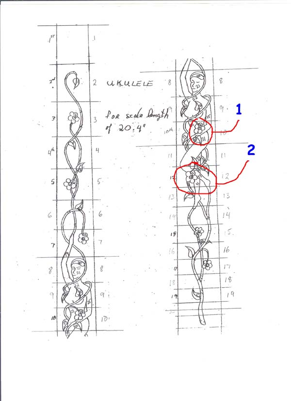 02-modified-pattem-showing-difficult-areas-r